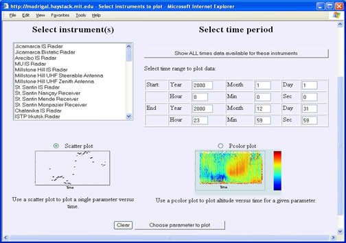 Select instruments to plot page